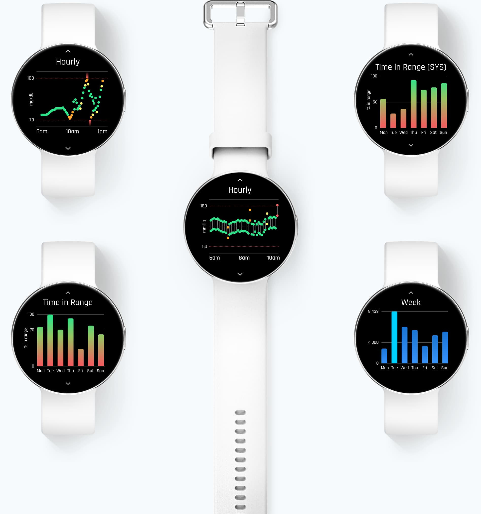 Rendering of smartwatch showing various screen designs for graphing vital signs over time.
