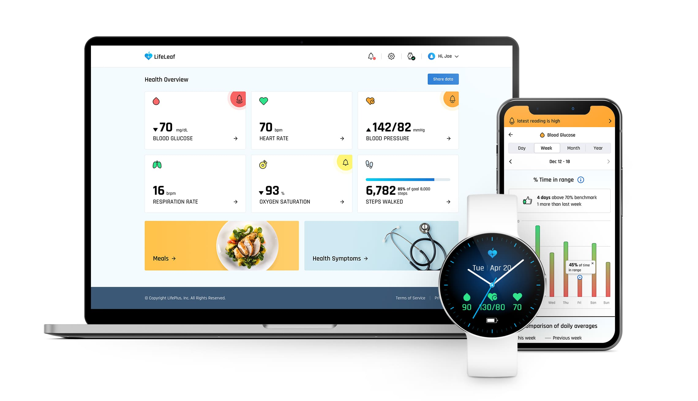 Composite showing LifeLeaf across various platforms - desktop, mobile, and watch.